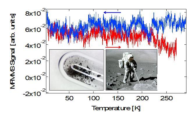 Extraterrestrial Superconductors